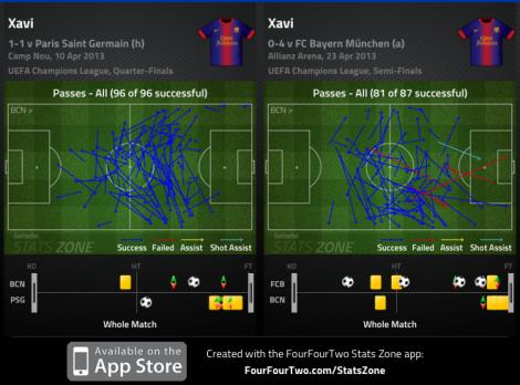 FFT_SZ_xavi_PSG_Bayern
