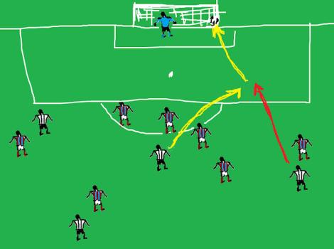 Goal by Dafuge