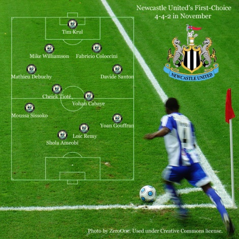 newcastle442tactics